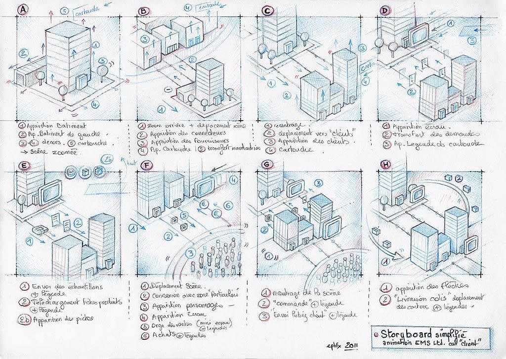Storyboard b2b diffusion - Animations Flash pour les reseaux EMS Ltd.